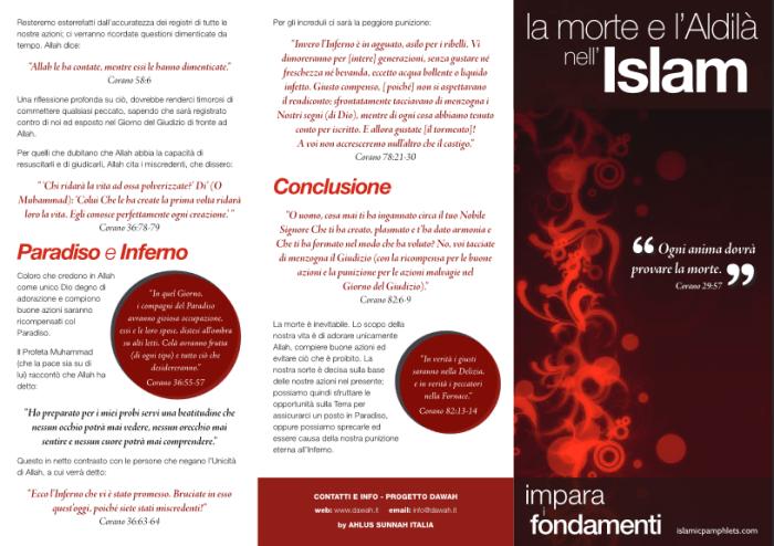 La morte e l'Aldilà nell'Islam