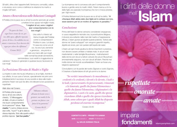 I diritti delle donne nell'Islam